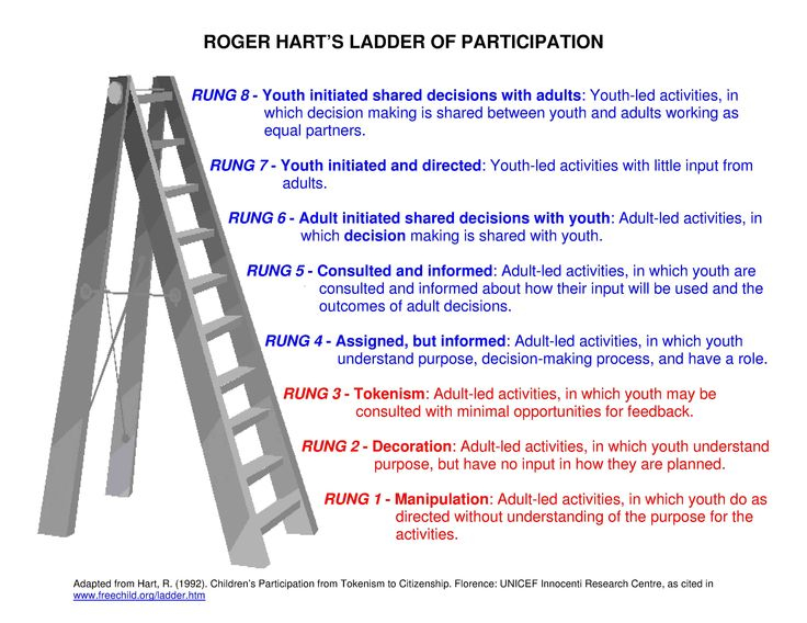 Hart's ladder
